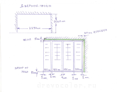 Схема многопольной двери